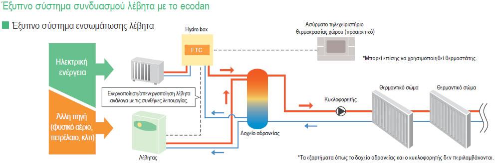 zubadan-heat6
