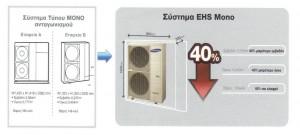 Samsung-ehs-Alpha-Clima-Sotiris-Karkas-ehsmono_img2