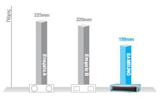 Samsung AE036MNLDEH