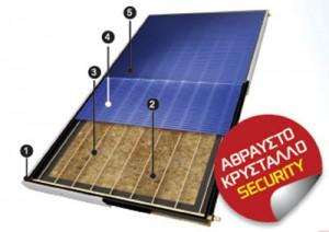 Ηλιακος θερμοσιφωνας HOWAT GLASS 200lt 4m² RAL 9006 2πλης ενεργειας