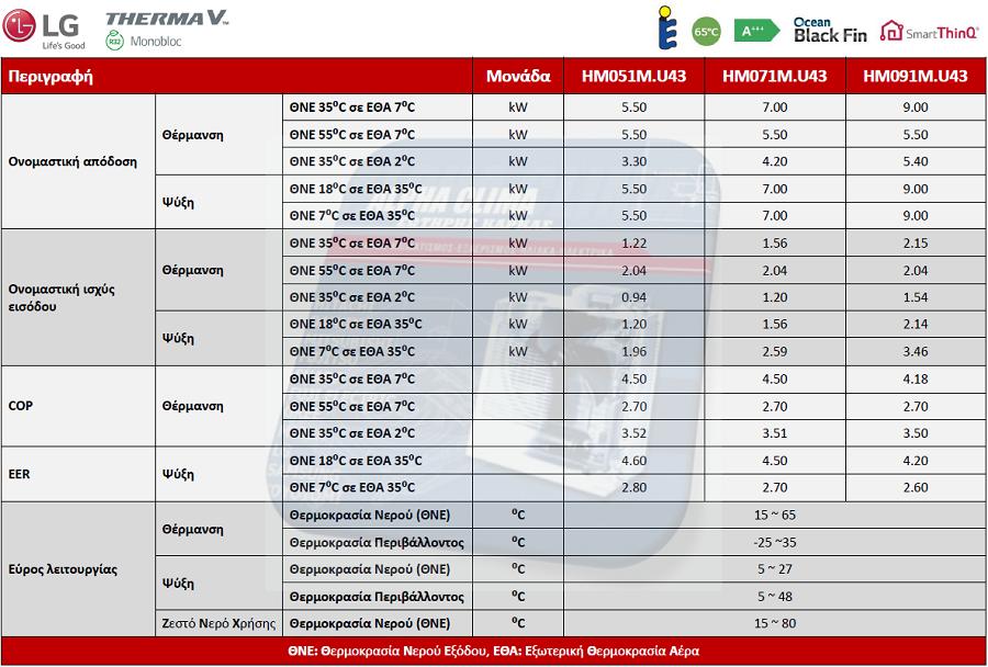 LG-Description-R32-Monobloc