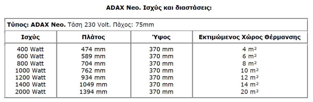 adax_neo_tech