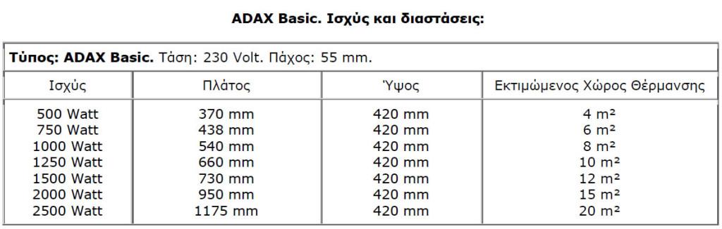 Θερμοπομπος ADAX Basic VP 1125 KT