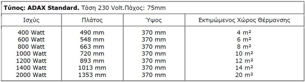 Θερμοπομπος Νορβηγιας ADAX Standard VP 908 KET 800W