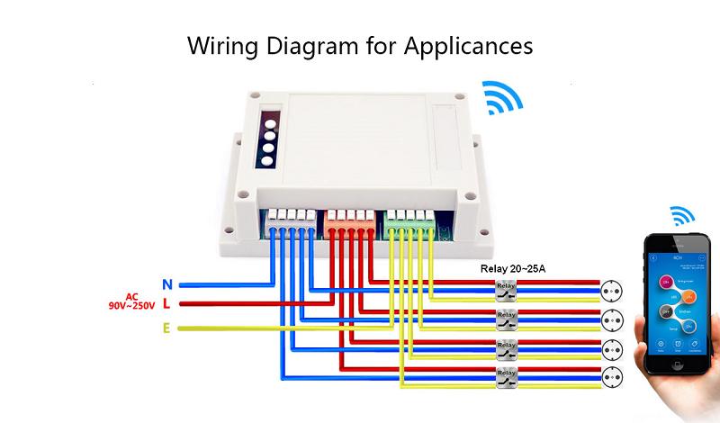 Alphalink Quad 4 channel_06.RELAY-2-wifi