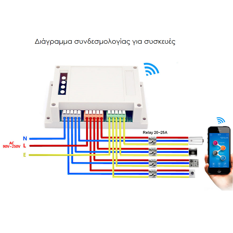 Alphalink Quad 4 channel_06.RELAY-3-wifi-1