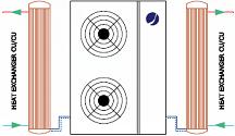 Inventive Energy Inverter