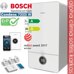 Bosch Condens 7000iW